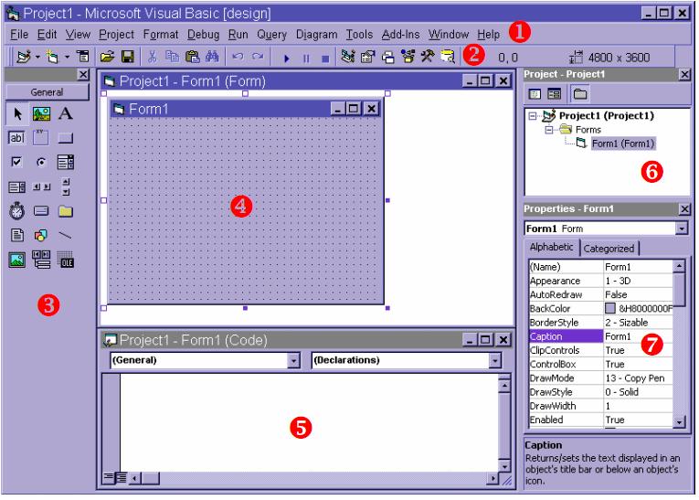 Mengenal Bagian-Bagian Utama pada IDE VB 6 0 | electricse
